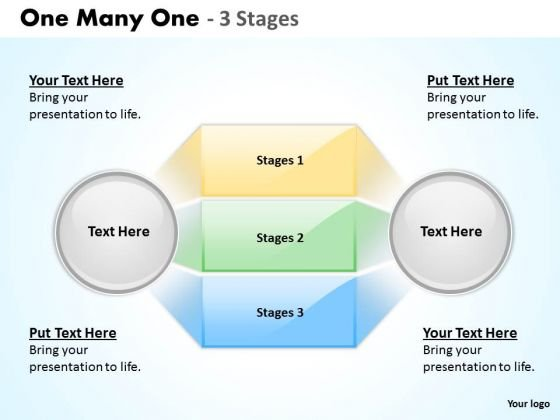Business Framework Model One Many One Stages Strategic Management