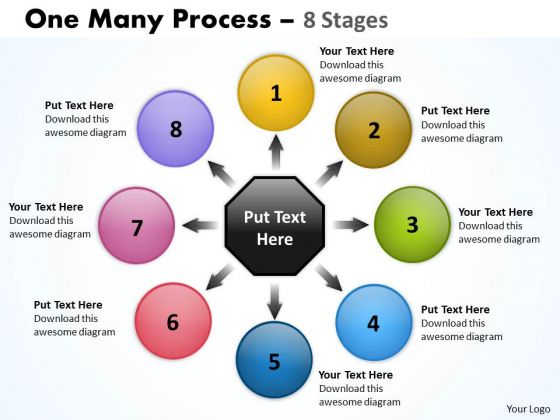 Business Framework Model One Many Process 8 Stages Marketing Diagram