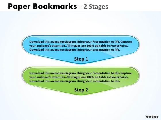 Business Framework Model Paper Bookmarks 2 Stages Strategic Management