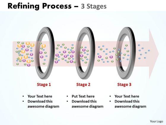 Business Framework Model Refining Process 3 Stages Sales Diagram