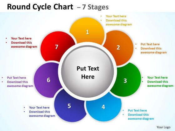 Business Framework Model Round Cycle Chart 7 Stages Consulting Diagram