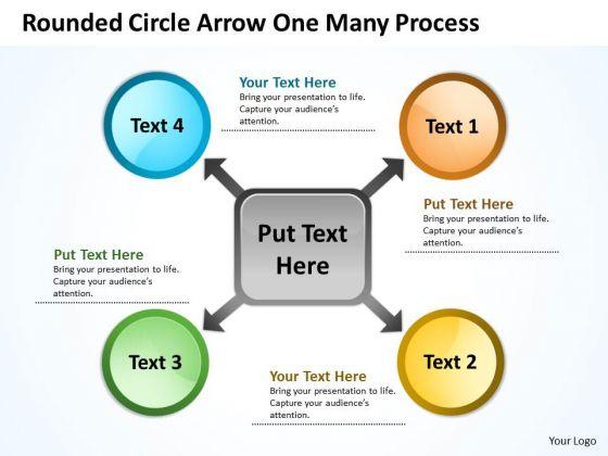 Business Framework Model Rounded Circle Arrow One Many Process Marketing Diagram