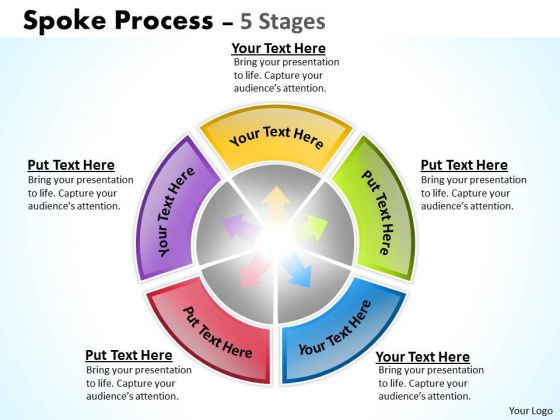 Business Framework Model Spoke Process 5 Stages Strategy Diagram