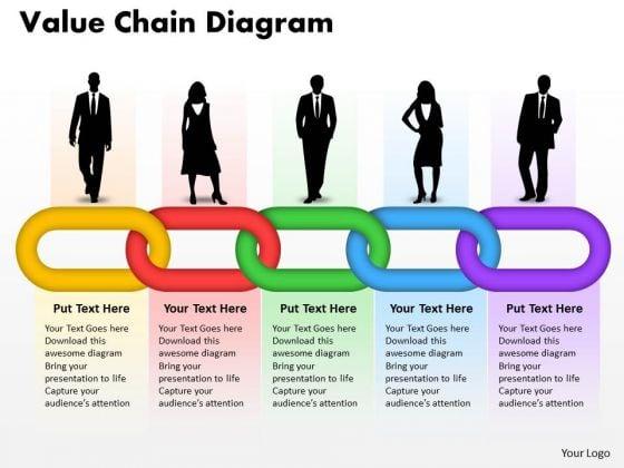 Business Framework Model Value Chain Diagram Business Diagram