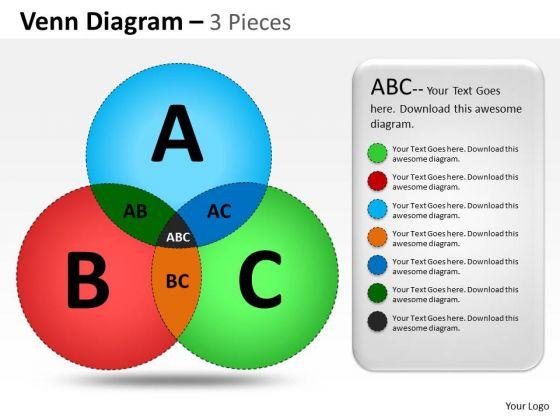 Business Framework Model Venn Diagram 3 Pieces Marketing Diagram