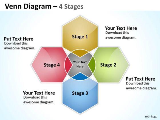 Business Framework Model Venn Diagram 4 Stages Consulting Diagram
