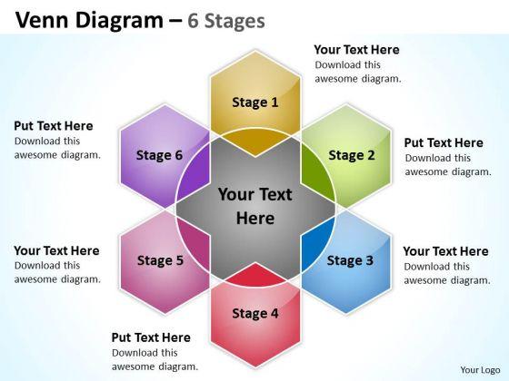 Business Framework Model Venn Stages 6 Marketing Diagram
