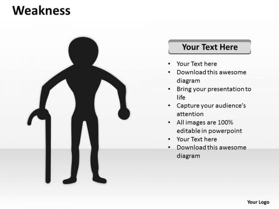 Business Framework Model Weakness Marketing Diagram