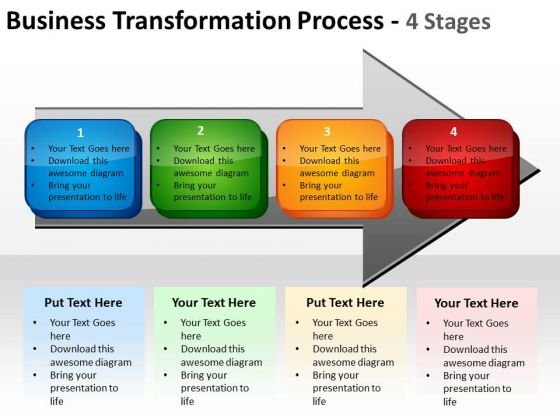 Business Transformation Process 4 Stages Mba Models And Frameworks