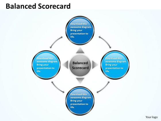 Consulting Diagram Balanced Scorecard For Success Business Framework Model