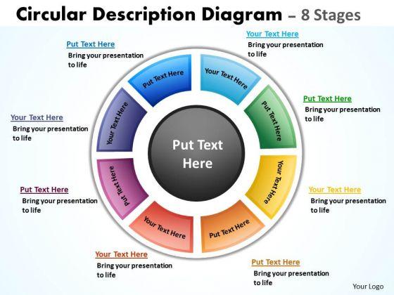 Consulting Diagram Circular Description Diagrams 8 Stages Business Cycle Diagram