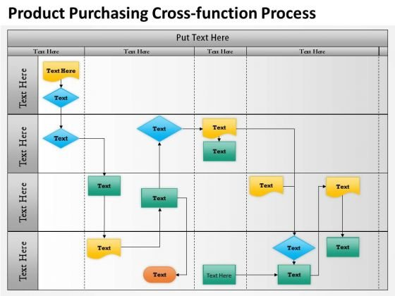 Consulting Diagram Cross Functional Swimlane Process Strategy Diagram