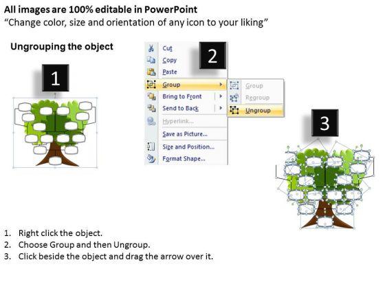 consulting_diagram_family_tree_business_framework_model_2