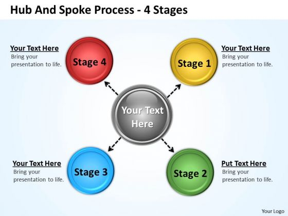 Consulting Diagram Hub And Spoke Process 4 Stages Strategic Management