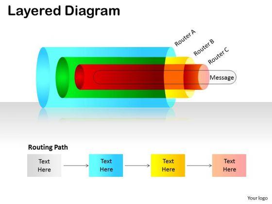 Consulting Diagram Layered Diagram Business Framework Model