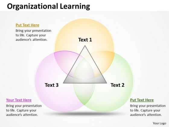 Consulting Diagram Organizational Learning Diagram Strategy Diagram