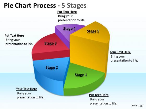 Consulting Diagram Pie Chart Process 5 Stages Business Framework Model