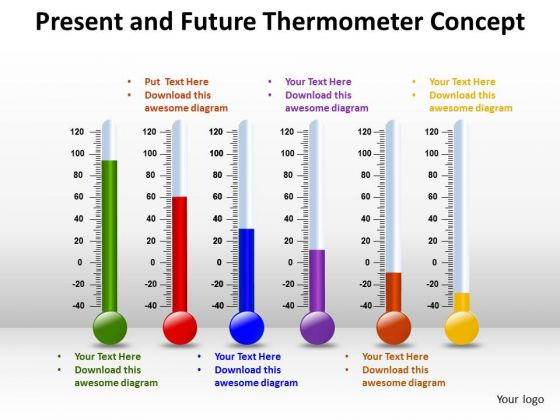 Consulting Diagram Present And Future Thermometer Concept Business Framework Model