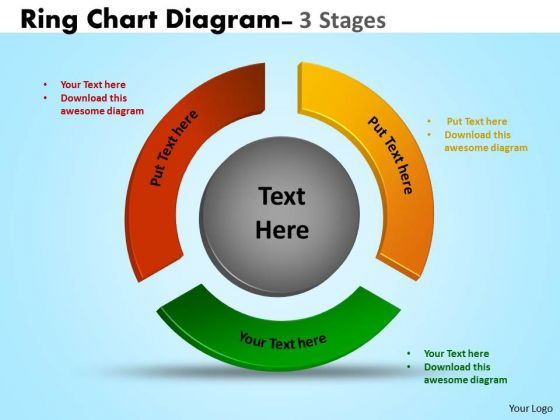 Consulting Diagram Ring Chart Diagram 3 Stages Strategy Diagram