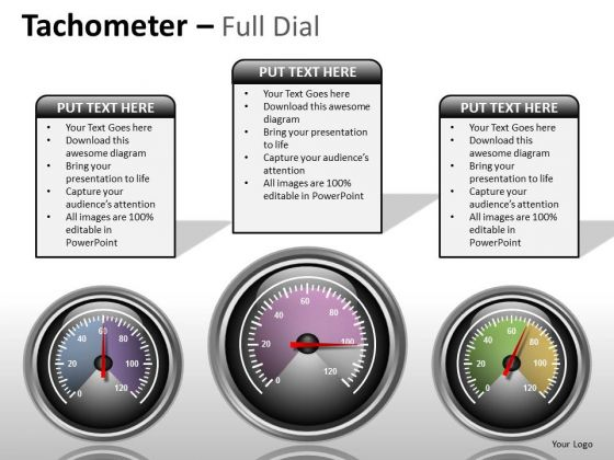 Consulting Diagram Tachometer Full Dial Strategy Diagram