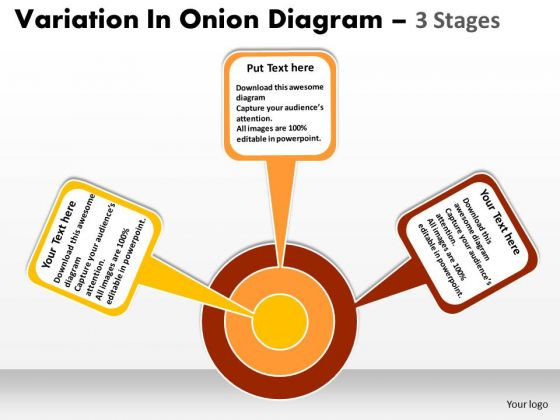 Consulting Diagram Variation In Onion Diagram 3 Stages Strategy Diagram
