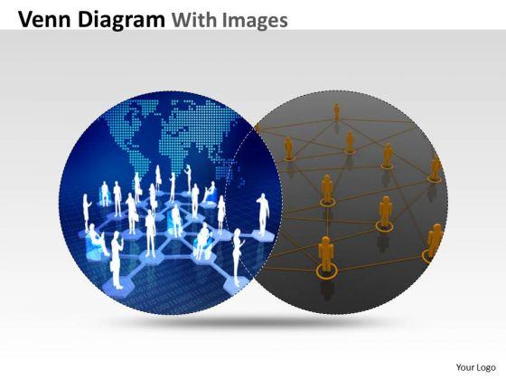 Consulting Diagram Venn Diagram With Images Strategic Management