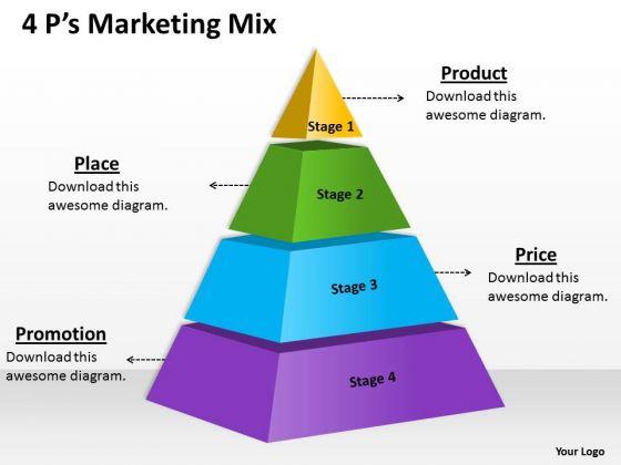 Marketing Diagram 4 Staged Triangular Business Diagram Mba Models And Frameworks