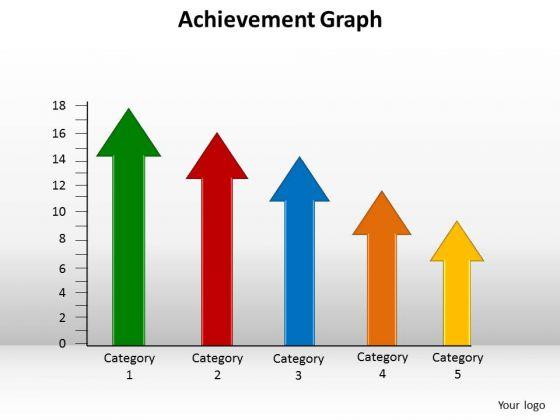 Marketing Diagram Achievement Graph Business Framework Model