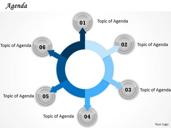Marketing Diagram Agenda Mba Models And Frameworks