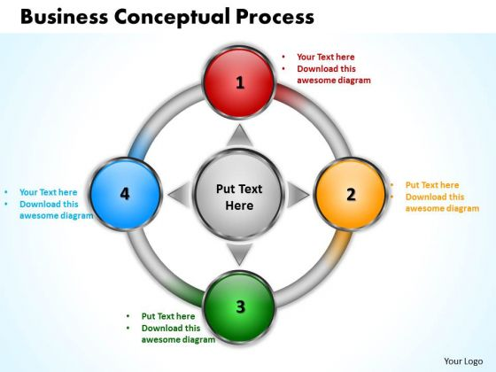 Marketing Diagram Business Conceptual Process Mba Models And Frameworks