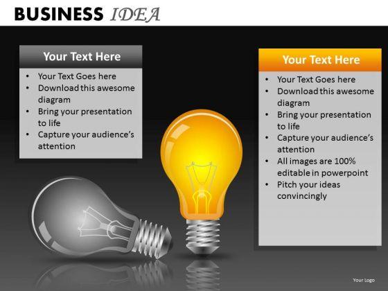 Marketing Diagram Business Idea Mba Models And Frameworks