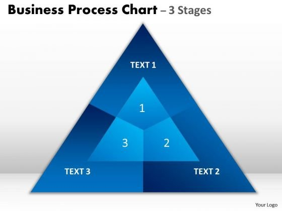 Marketing Diagram Business Process Chart 3 Stages Templates Strategic Management