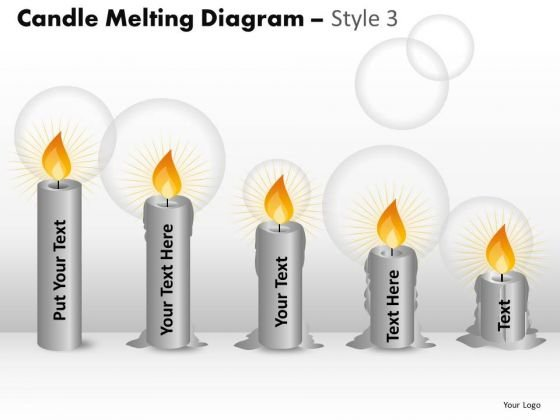 Marketing Diagram Candle Melting Diagram Style 3 Business Cycle Diagram