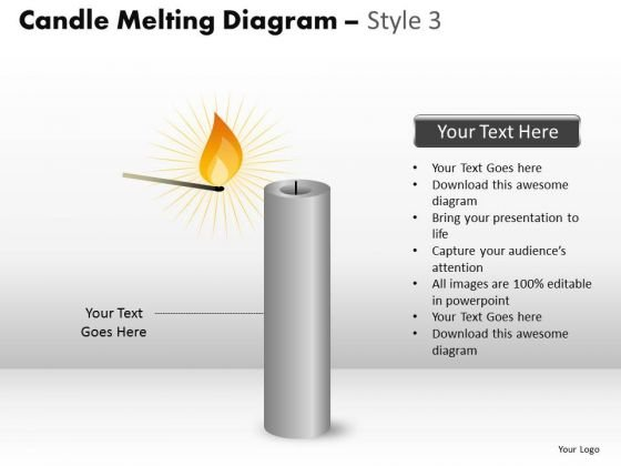 Marketing Diagram Candle Melting Diagram Style 3 Mba Models And Frameworks