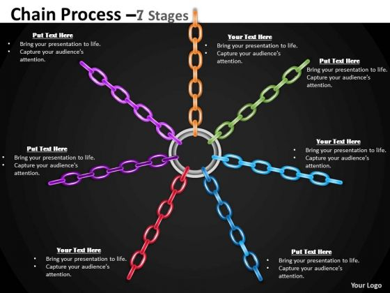 Marketing Diagram Chain Process 7 Stages Mba Models And Frameworks