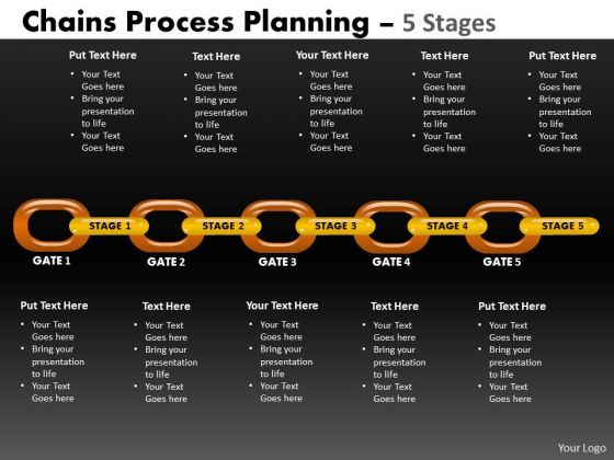 Marketing Diagram Chains Process Planning 5 Stages Mba Models And Frameworks