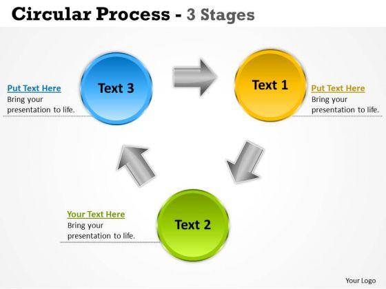 Marketing Diagram Circular Process 3 Stages Consulting Diagram