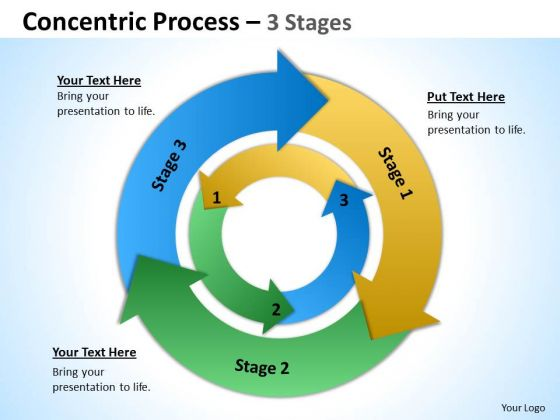 Marketing Diagram Concentric Process 3 Stages 11 Strategy Diagram