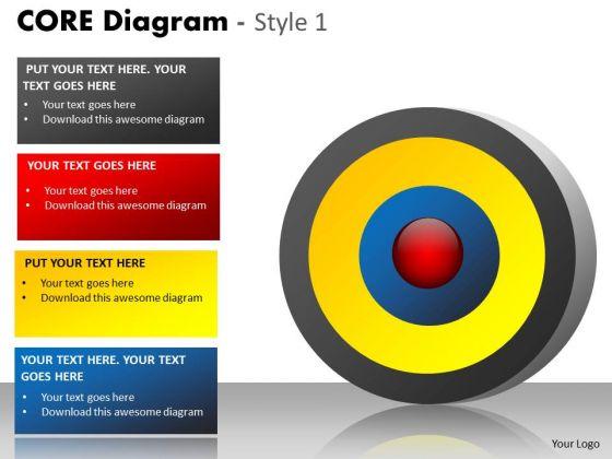 Marketing Diagram Core Diagram Style Strategic Management