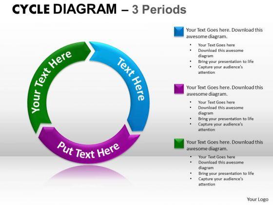 Marketing Diagram Cycle Diagram Consulting Diagram