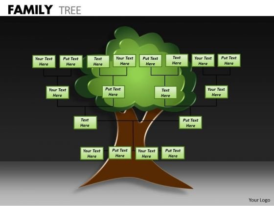 Marketing Diagram Family Tree Strategic Management