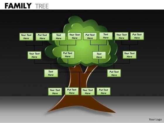 Marketing Diagram Family Tree Strategic Management