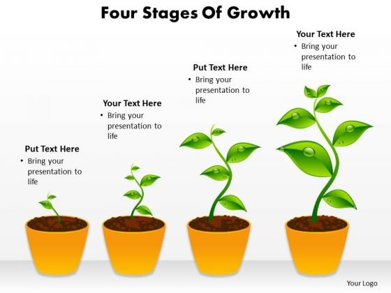 Marketing Diagram Four Stages Of Growth Mba Models And Frameworks