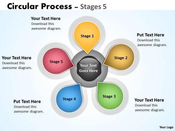 Marketing Diagram Hub And Spoke Stages Strategic Management