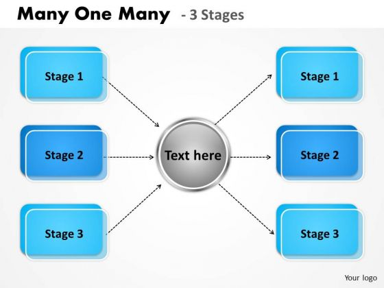 Marketing Diagram Many One Many 3 Stages Mba Models And Frameworks