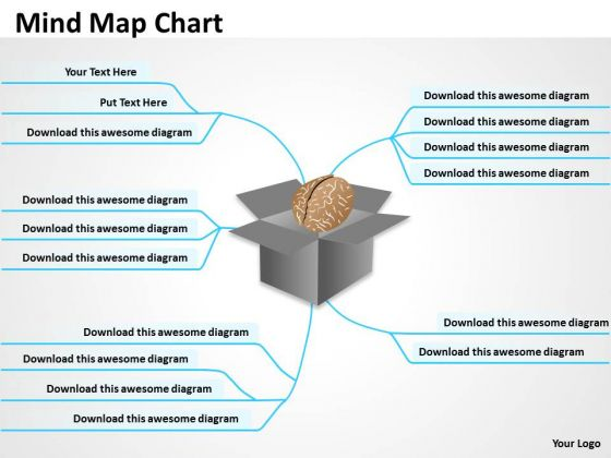 Marketing Diagram Mind Growth Chart Strategic Management