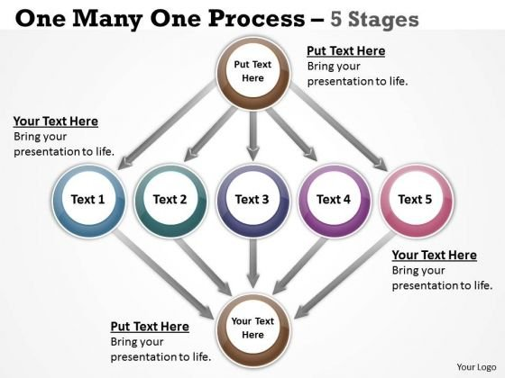 Marketing Diagram One Many One Process 5 Stages Mba Models And Frameworks