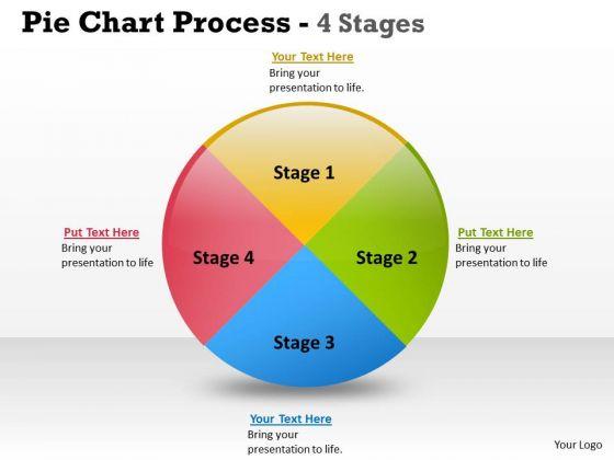 Marketing Diagram Pie Chart Process 4 Stages Business Framework Model