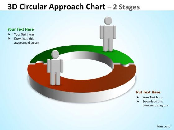 Mba Models And Frameworks 3d Circular Approach Chart 2 Stages Marketing Diagram