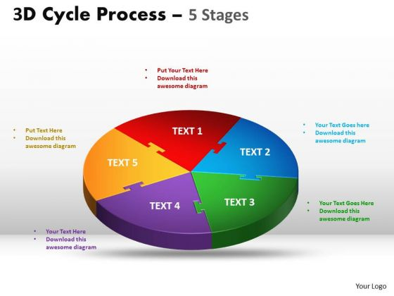 Mba Models And Frameworks 3d Cycle Diagram Process Flow Chart 5 Stages Consulting Diagram